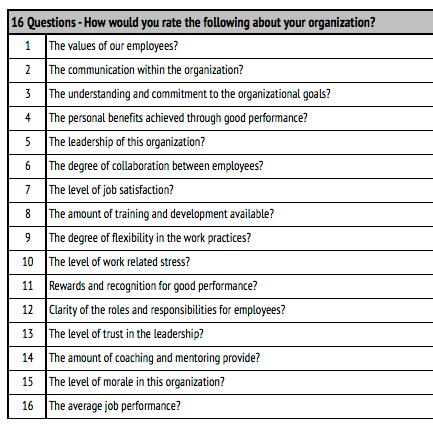 Employee Engagement Diagnostic Screenshot